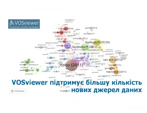 VOSviewer підтримує більшу кількість нових джерел даних